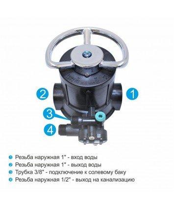 Runxin F64A1 ручной клапан управления системой умягчения воды и удаления железа