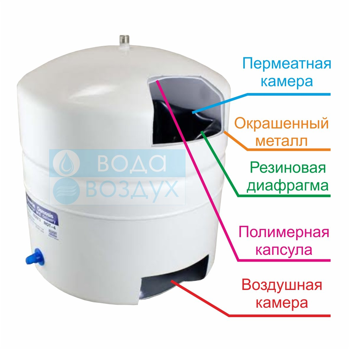 Crystal RO-132 бак к осмосу
