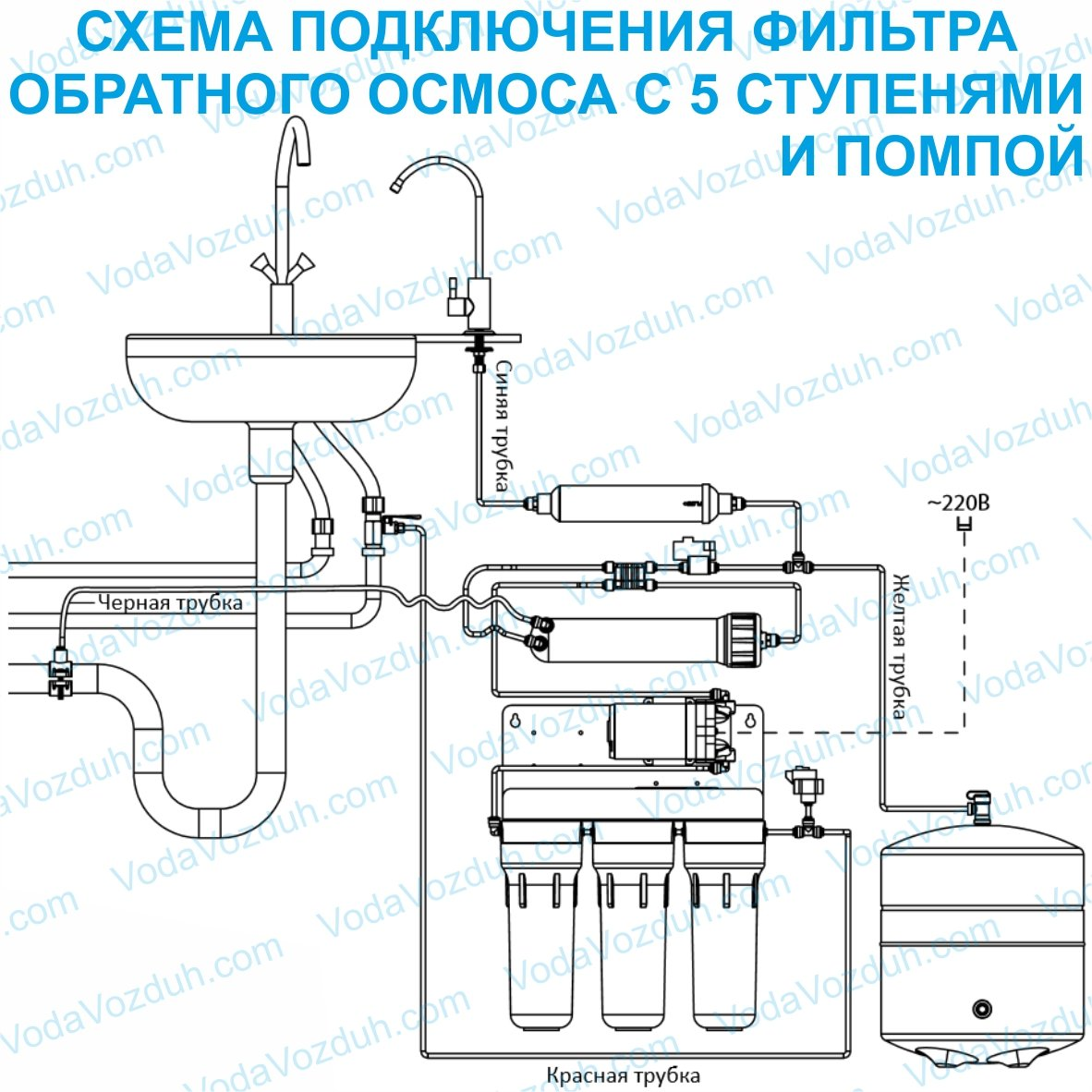 Схема подключение фильтра raifil