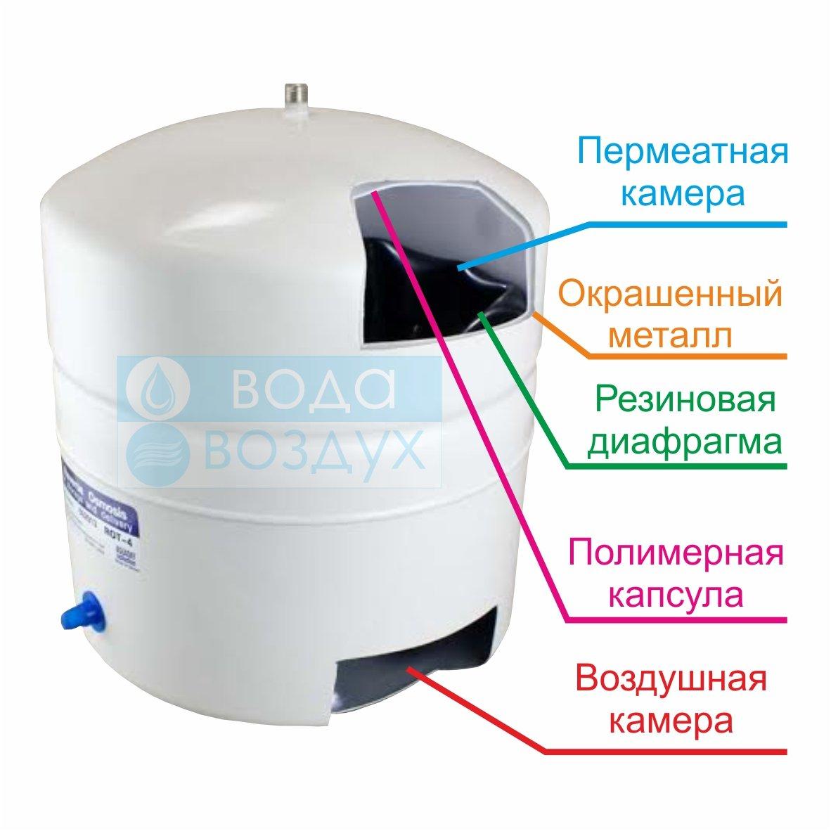 AquaKut TP-3 пластиковый бак к осмосу