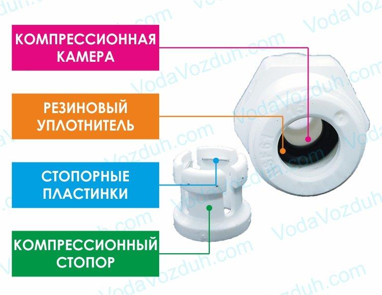 Aquafilter A4ME5 фитинг к обратному осмосу и проточным фильтрам
