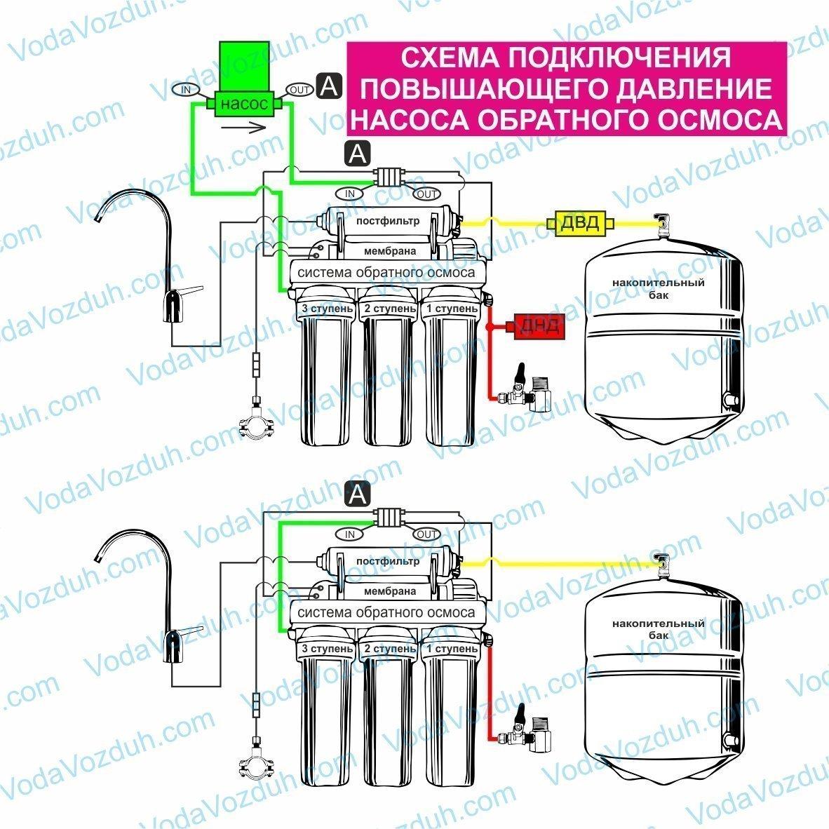 Схема подключения насоса к фильтру обратного осмоса