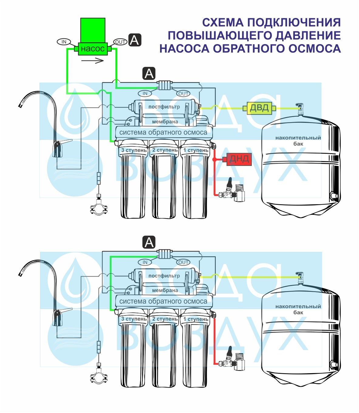 схема подключения помпы (насоса) к обратному осмосу.