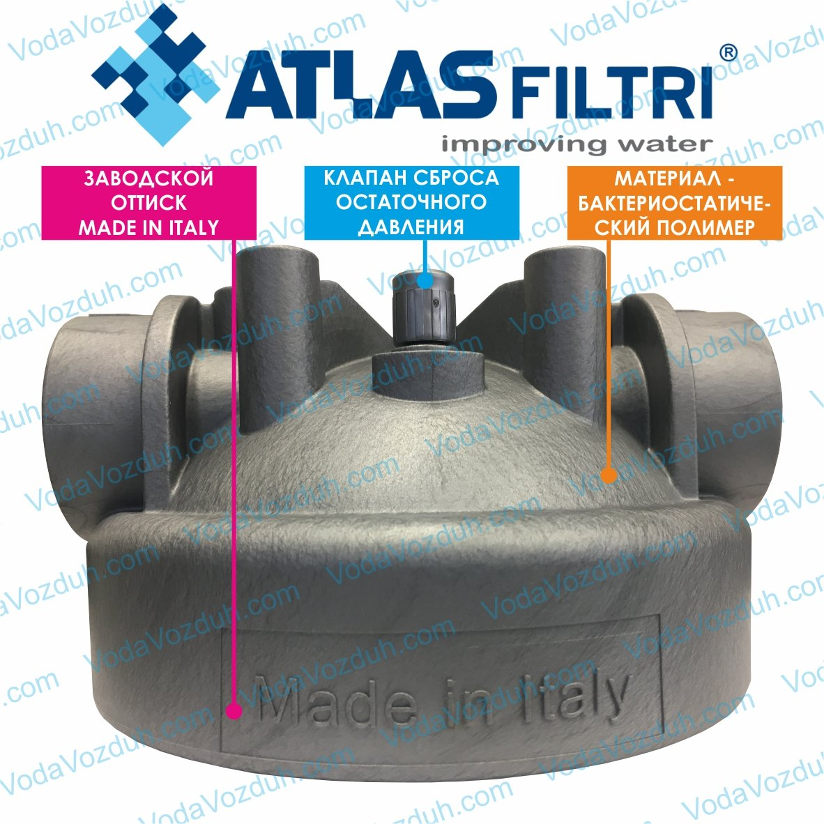 ATLAS filtri DP Big 20