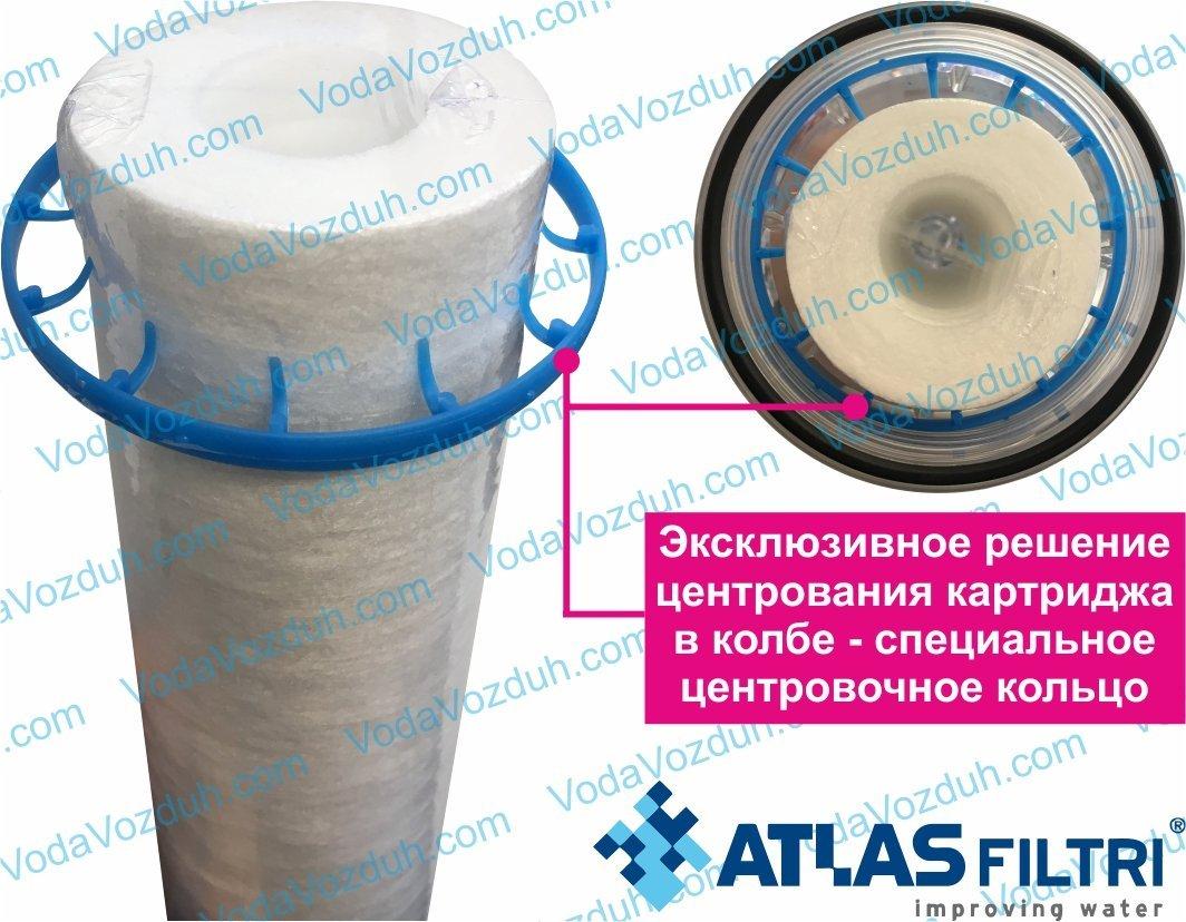 сменный картридж Atlas filtri с центровочным кольцом