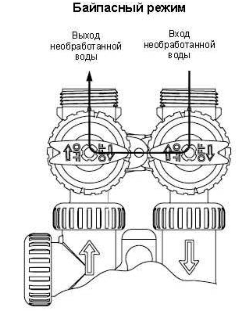 Clack V3006 байпас