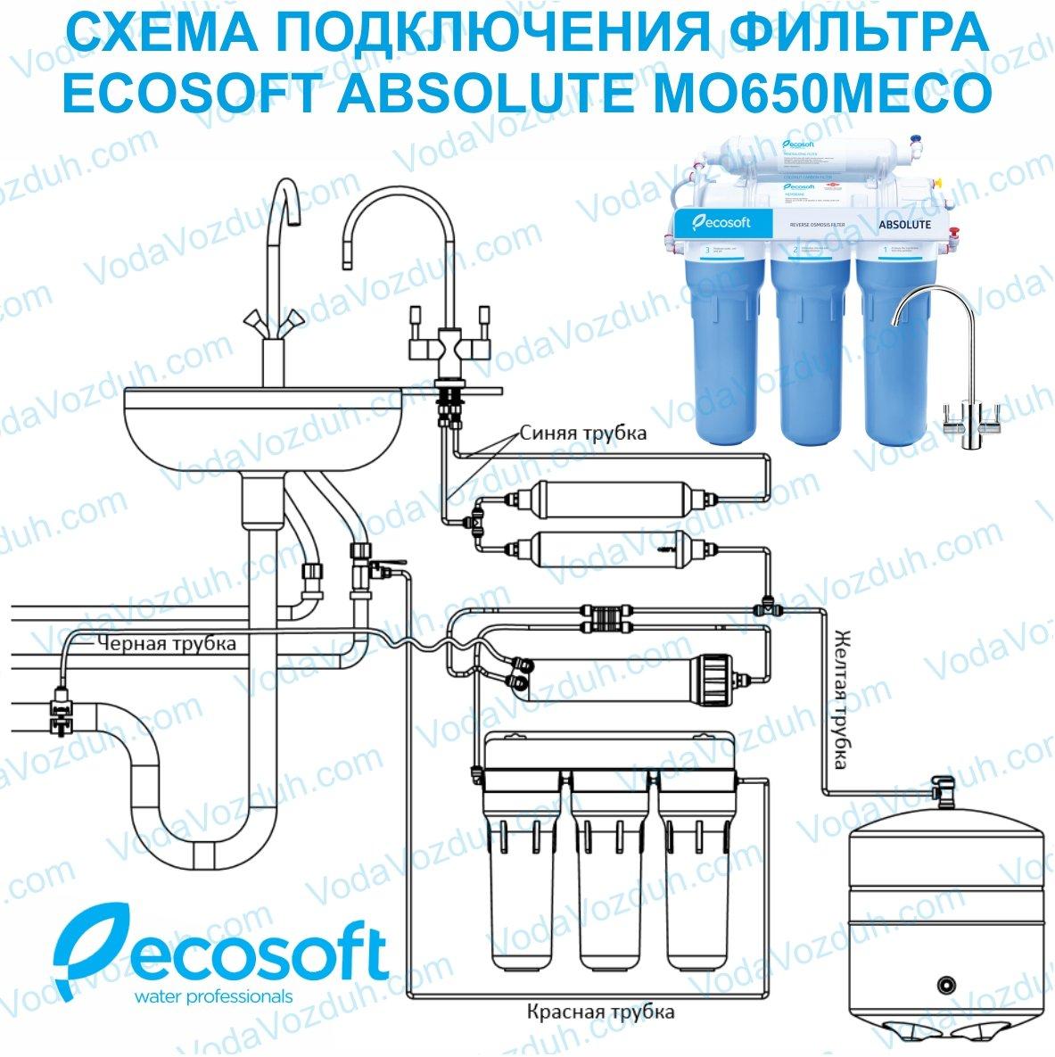 Ecosoft Absolute 6-50M MO650MECO подключение