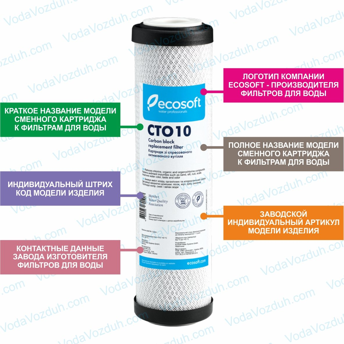 Ecosoft CTO10 CHVCB2510ECO
