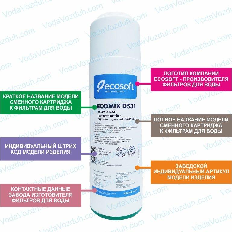 Ecosoft Ecomix D531 CRV2510ECO описание