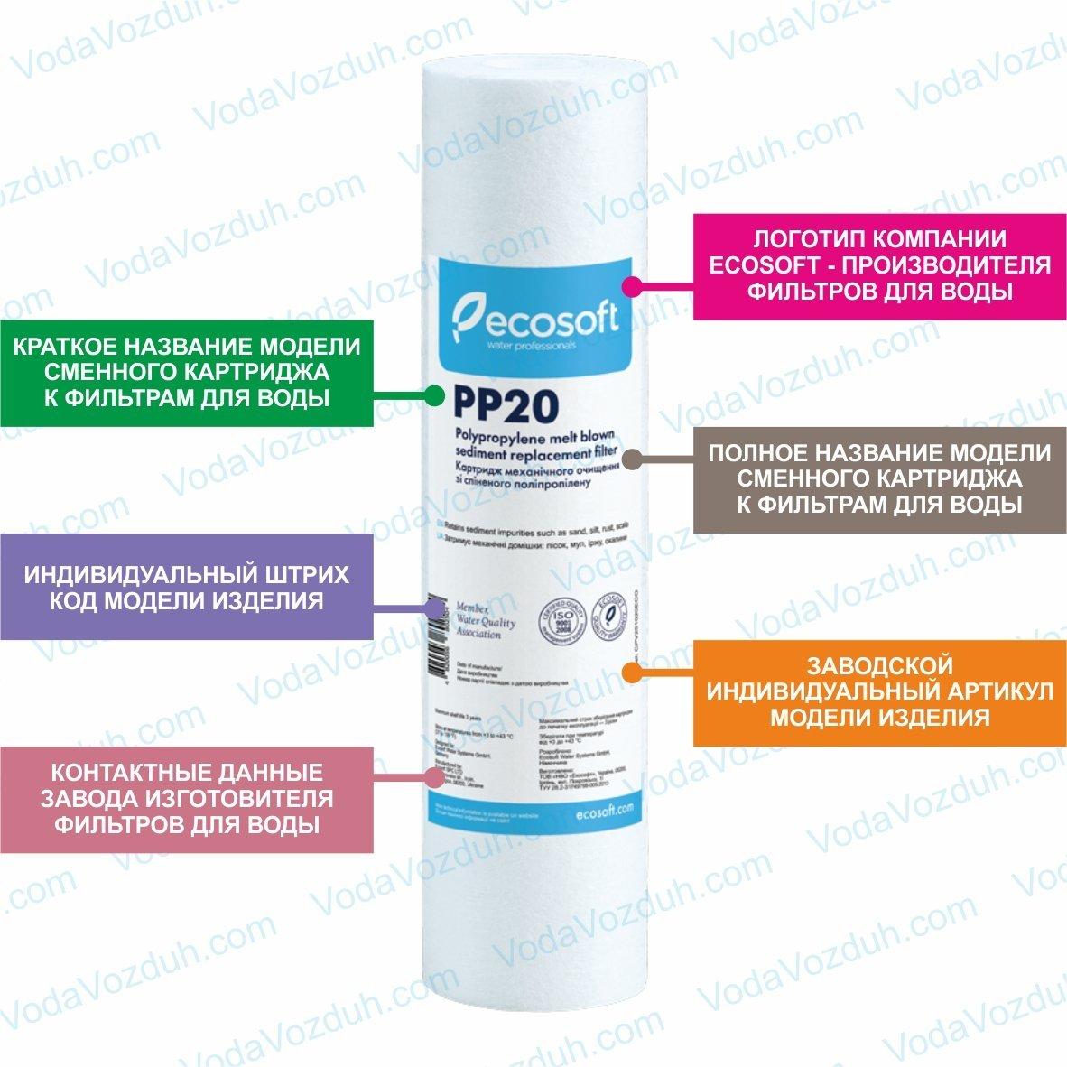 Ecosoft PP20 CPV251020ECO