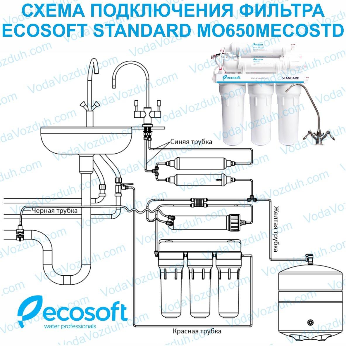 Ecosoft Standard 6-50M подключение