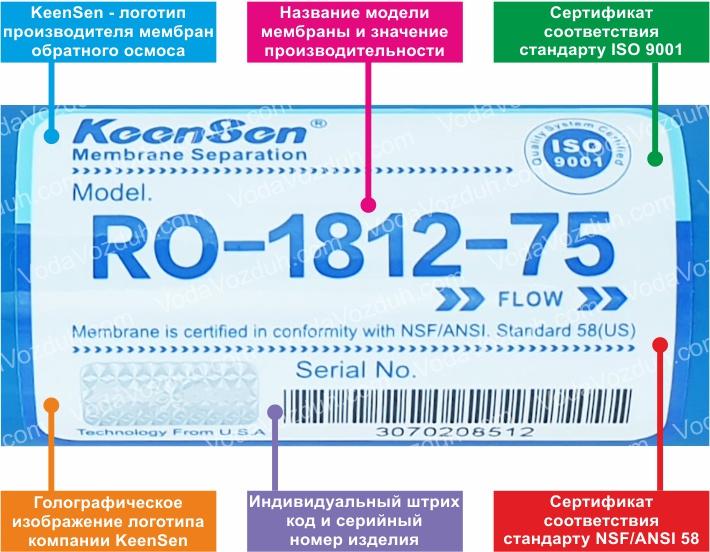 KeenSen RO-1812-75 75 GPD мембрана